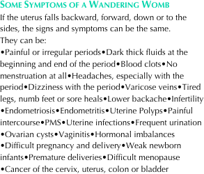 Some Symptoms of a Wandering Womb